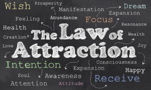 Law Of Attraction In Real Estate